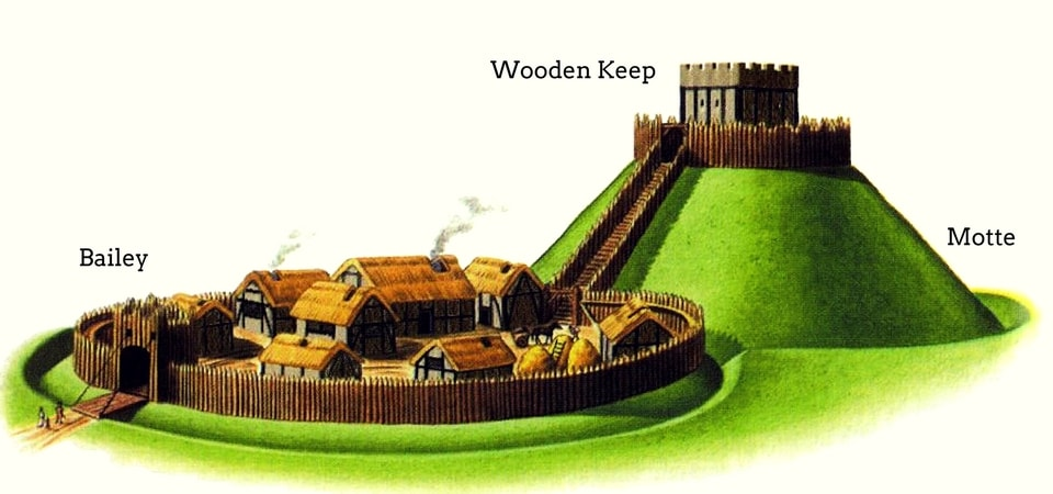 motte-and-bailey-castle